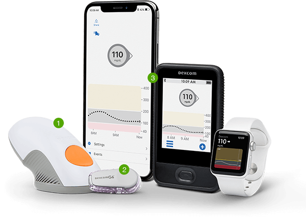 Best Insulin Pumps 2020.7 Easy To Use Diabetes Tech Innovations That Will Change